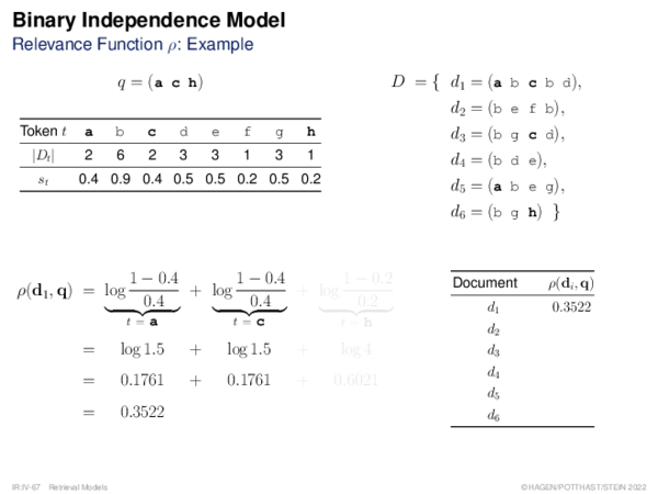 Binary Independence Model Relevance Function ρ: Estimation
