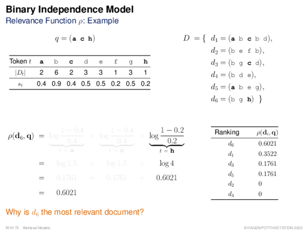 Binary Independence Model Relevance Function ρ: Example