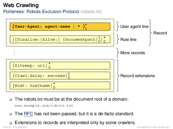 Web Crawling Politeness: Robots Exclusion Protocol (robots.txt)