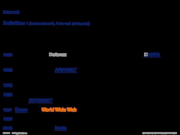 Web Technology Internet