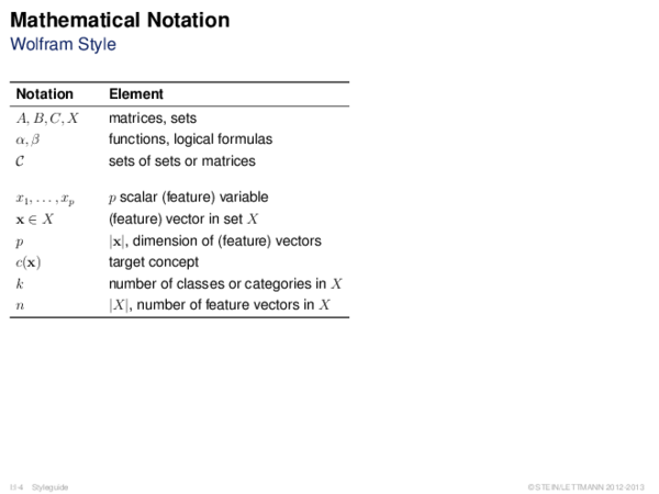 Mathematical Notation Wolfram Style
