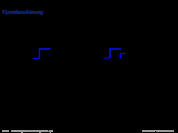 Nicht-monotones Schließen Operationalisierung