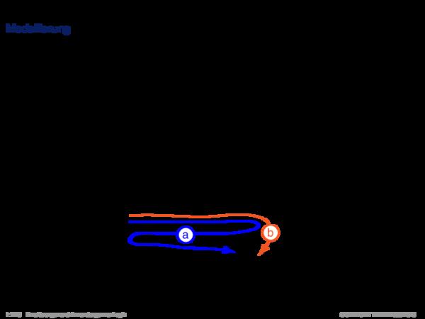 Nicht-monotones Schließen Modellierung