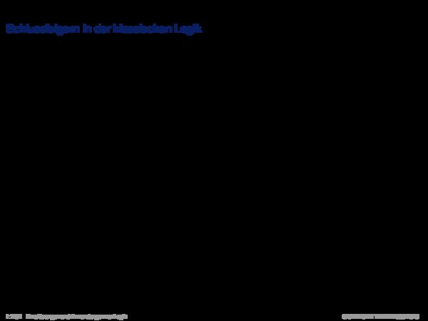 Nicht-monotones Schließen Schlussfolgern in der klassischen Logik