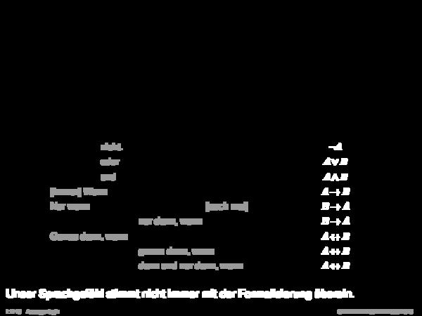 Semantik der Aussagenlogik Die Formalisierung von Aussagen über die Realität mittels der Sprache der