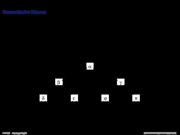 Erfüllbarkeitsalgorithmen Semantische Bäume