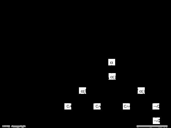 Weiterentwicklung semantischer Bäume Beispiel für DPLL-SAT: