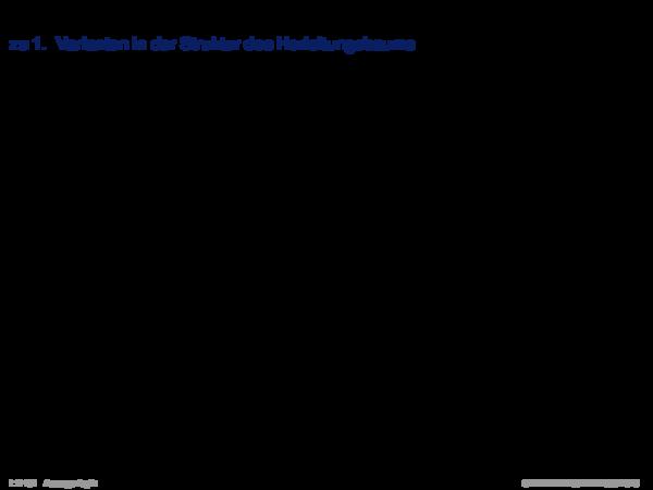 Syntaktische Schlussfolgerungsverfahren zu 1. Varianten in der Struktur des Herleitungsbaums