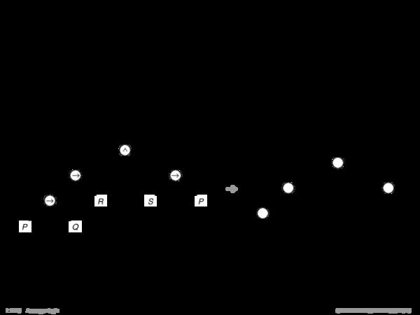 Formeltransformation nach Tseitin Andere Idee zur Erzeugung einer KNF aus α: