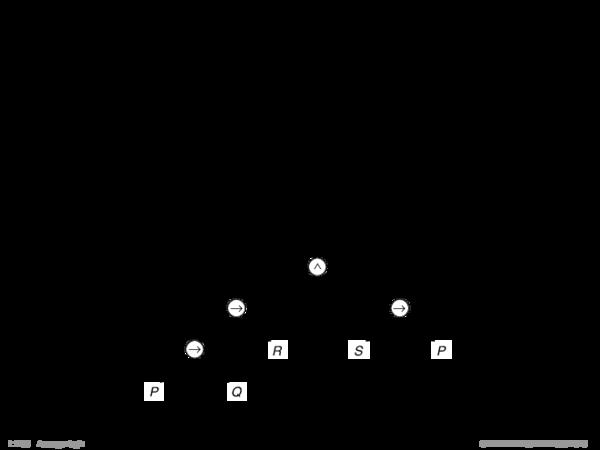 Formeltransformation Jede Formel kann als Datenstruktur in der Form eines Baumes interpretiert