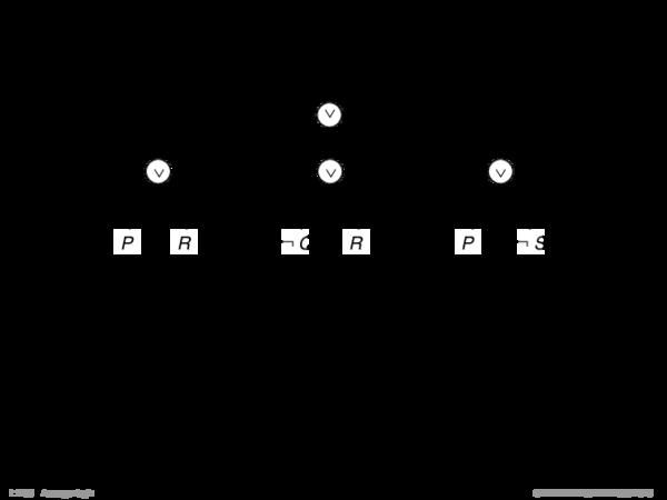 Formeltransformation Aus Sicht der maschinellen Verarbeitung hätte man gerne kanonische Formeln
