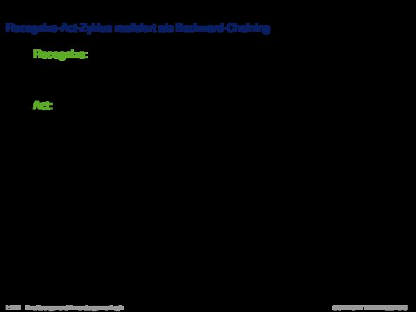Inferenz für Produktionsregelsysteme Recognize-Act-Zyklus realisiert als Backward-Chaining