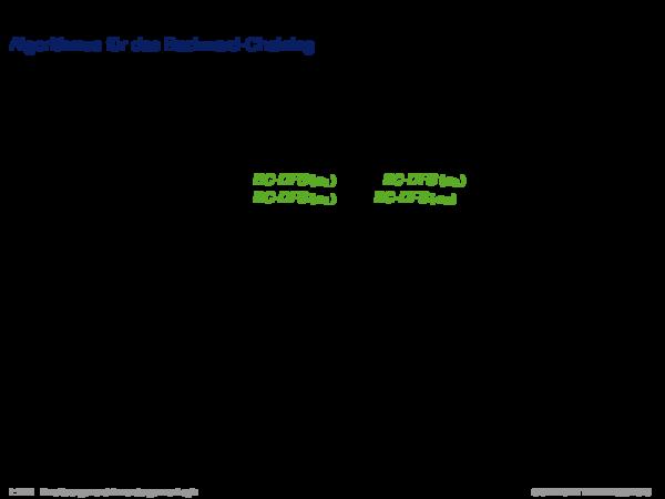 Inferenz für Produktionsregelsysteme Algorithmus für das Backward-Chaining