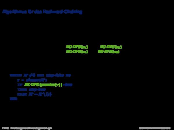 Backward-Chaining Algorithmus für das Backward-Chaining