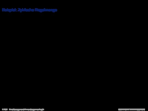 Inferenz für Produktionsregelsysteme Beispiel: Zyklische Regelmenge