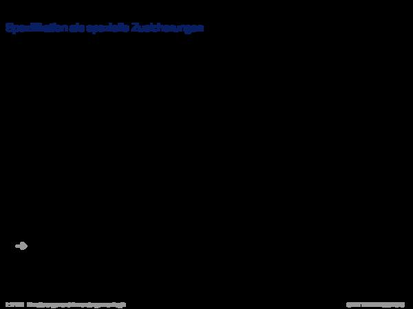 Verifikation mit dem Hoare-Kalkül Spezifikation als spezielle Zusicherungen