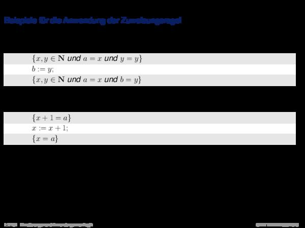 Hoare-Regeln und partielle Korrektheit Beispiele für die Anwendung der Zuweisungsregel