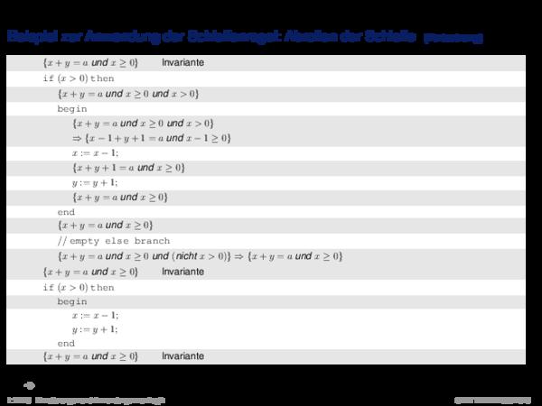 Hoare-Regeln und partielle Korrektheit Beispiel zur Anwendung der Schleifenregel: Abrollen der Schleife