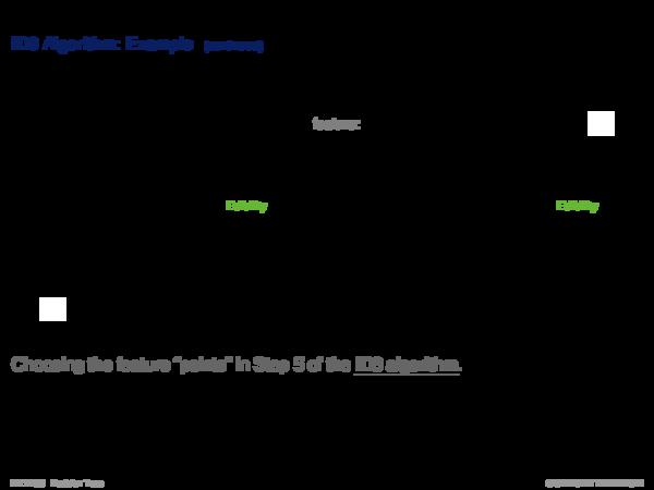 Decision Tree Algorithms ID3 Algorithm: Hypothesis Space