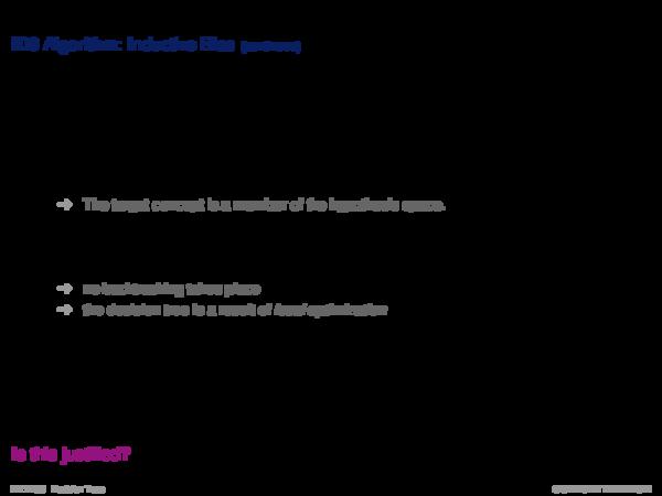 Decision Tree Algorithms CART Algorithm
