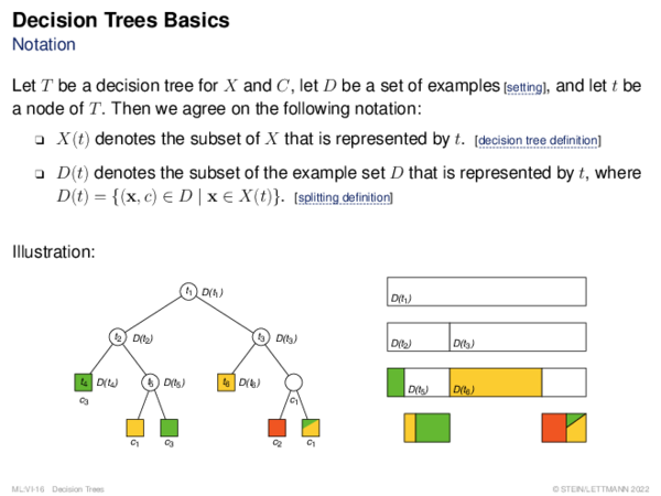 Decision Trees Basics Algorithm Template: Classification