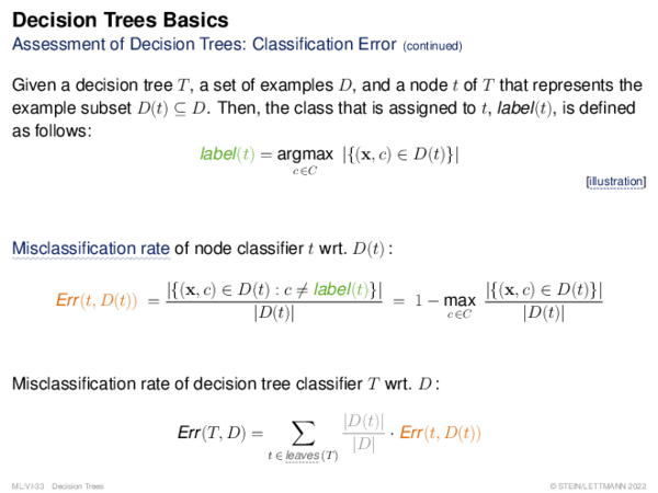 Decision Trees Basics Evaluation of Decision Trees: Misclassification Costs