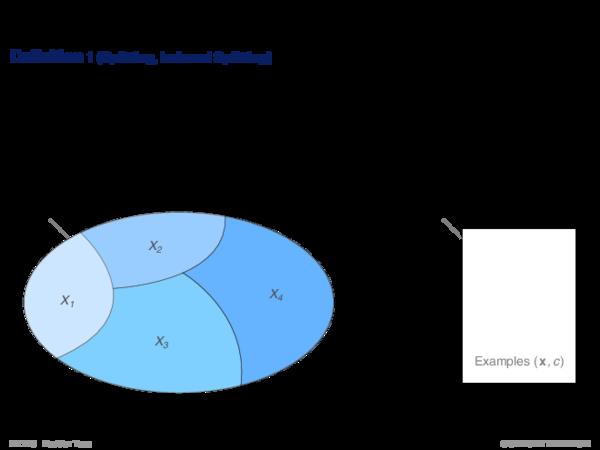 Decision Trees Basics Definition 1 (Splitting)