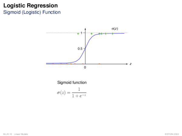 Logistic Regression Sigmoid (Logistic) Function