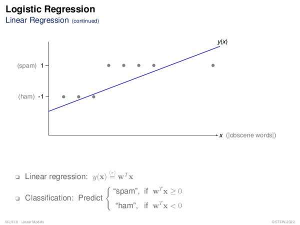 Logistic Regression Linear Regression