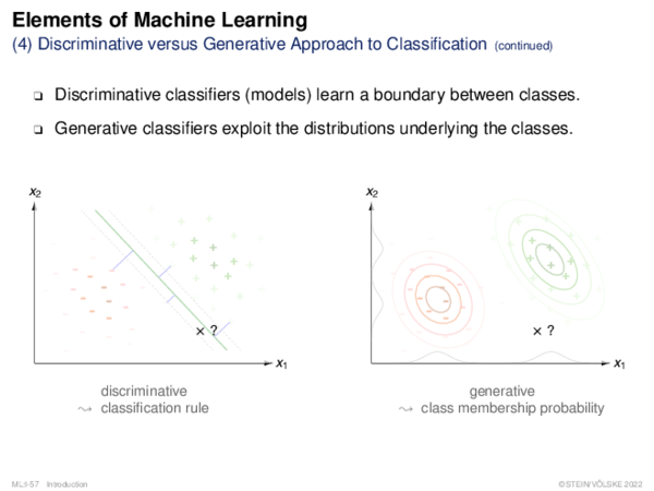 Elements of Machine Learning IV. Discriminative versus Generative Approach to Classification Problems