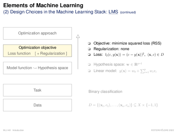Elements of Machine Learning II. Design of Supervised Learning Models: LMS in a Nutshell