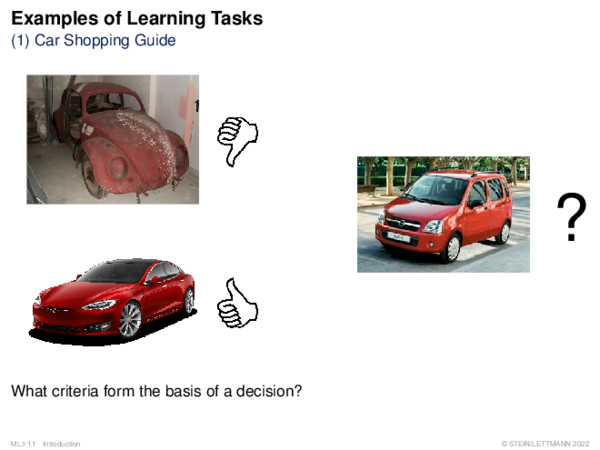 Examples of Learning Tasks Car Shopping Guide