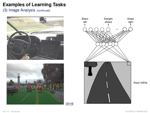 Examples of Learning Tasks Image Analysis