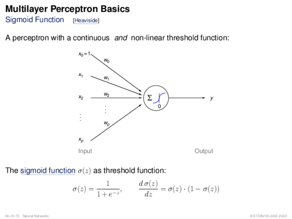 Multilayer Perceptron Network Architecture