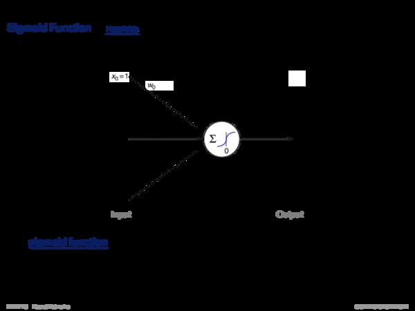 Multilayer Perceptron Weight Adaptation: Momentum Term