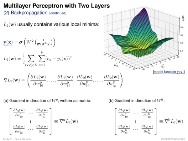 Multilayer Perceptron The IGD Algorithm for Multilayer Perceptrons