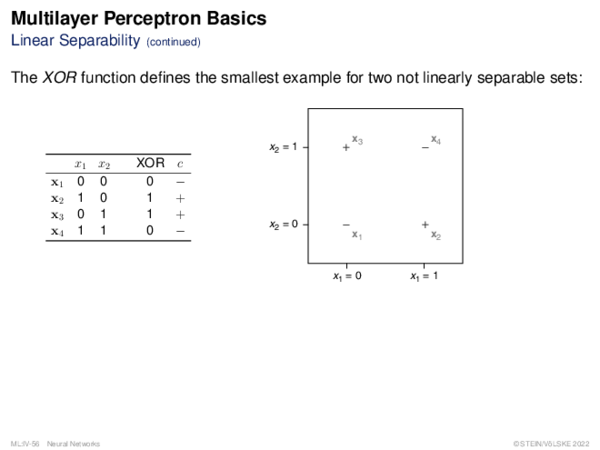 Multilayer Perceptron Separability