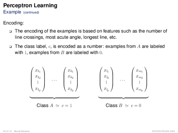 Perceptron Learning Example: Illustration in Input Space