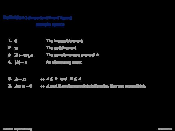 Probability Basics Axiomatic Concept Formation