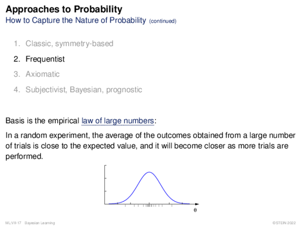 Probability Basics Conditional Probability