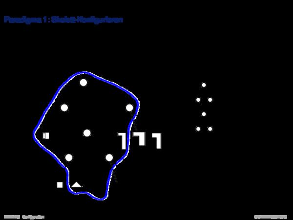 Konfigurierungsansätze Paradigma 1: Skelett-Konfigurieren