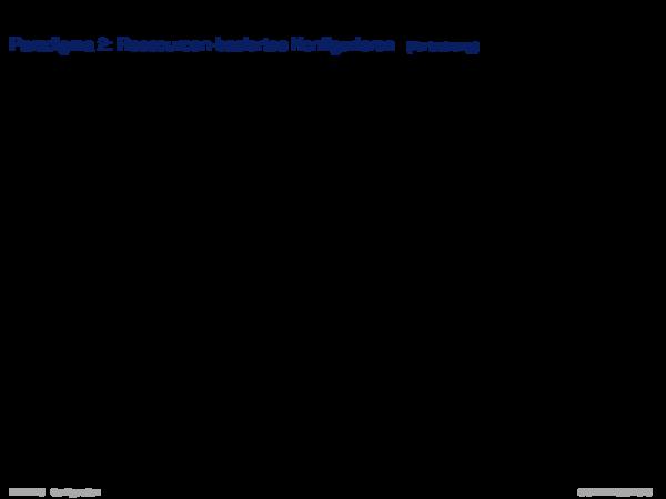 Konfigurierungsansätze Paradigma 2: Ressourcen-basiertes Konfigurieren