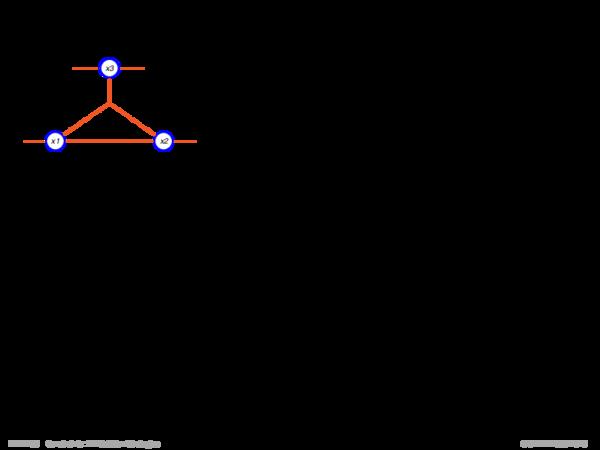 Binarization Beispiel (als Kanten-Constraint-Graph):
