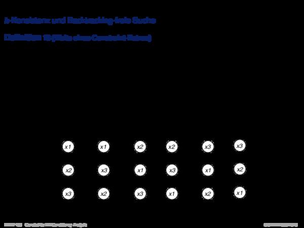 Konsistenzanalyse k-Konsistenz und Backtracking-freie Suche