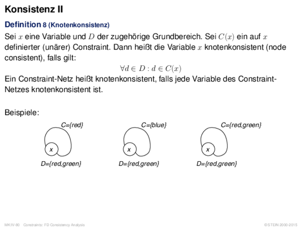 Konsistenz II Definition 8 (Knotenkonsistenz)