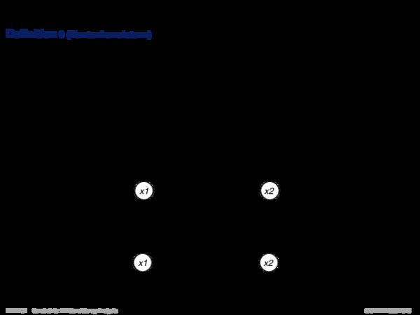 Konsistenz II Definition 9 (Kantenkonsistenz)