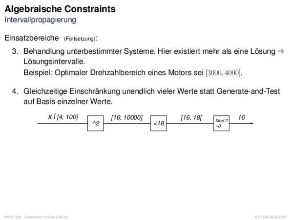 Algebraische Constraints Intervallpropagierung