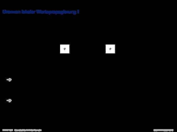 Algebraische Constraints Grenzen lokaler Wertepropagierung I