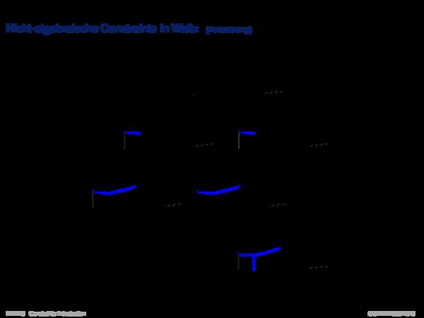 Einführung und frühe Systeme Nicht-algebraische Constraints in Waltz