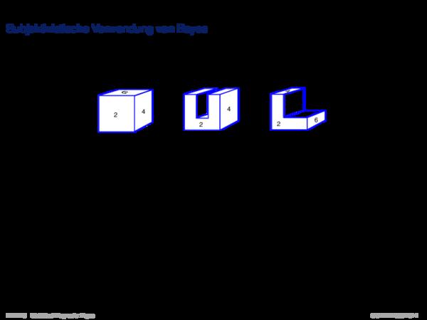 Diagnose mit Bayes Subjektivistische Verwendung von Bayes